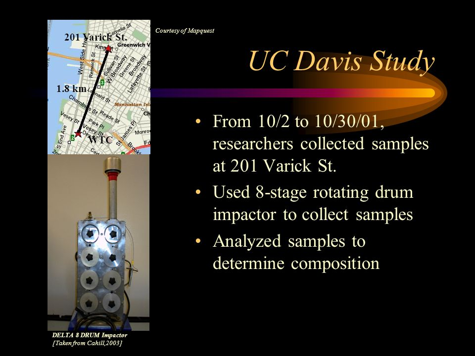 UC Davis Study DELTA 8 DRUM Impactor [Taken from Cahill,2003] 201 Varick St. WTC. 1.8 km. Courtesy of Mapquest.